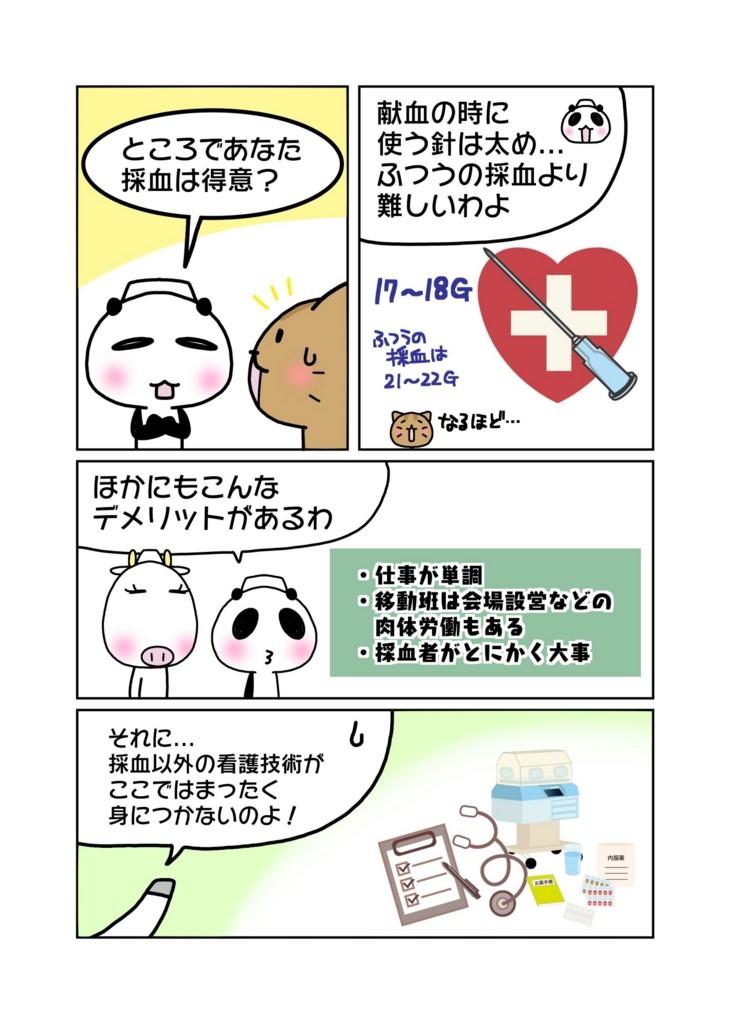 『献血ルームで働くデメリット』紹介マンガ1